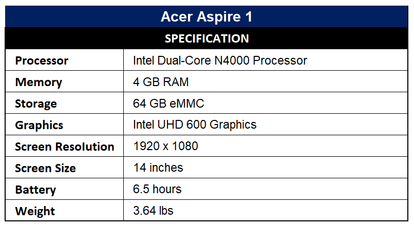 Acer Aspire 1 Specification