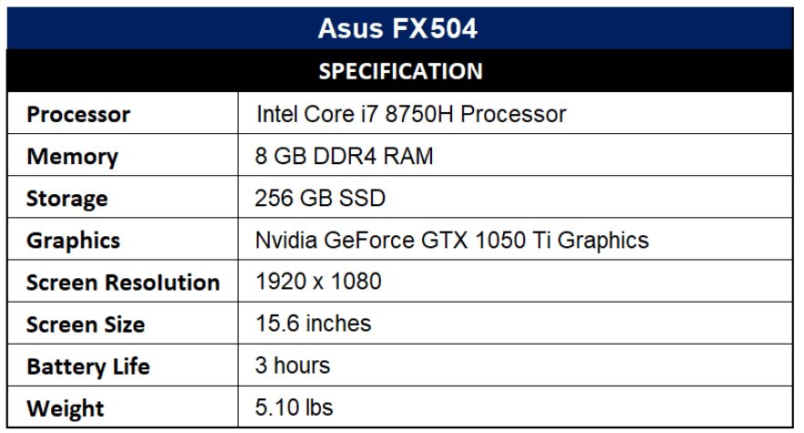 Asus FX504 Specification