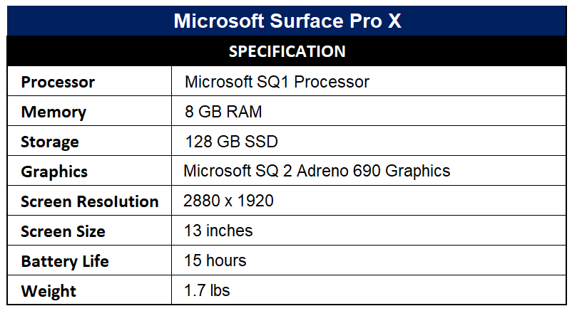 Microsoft Surface Pro X Specification