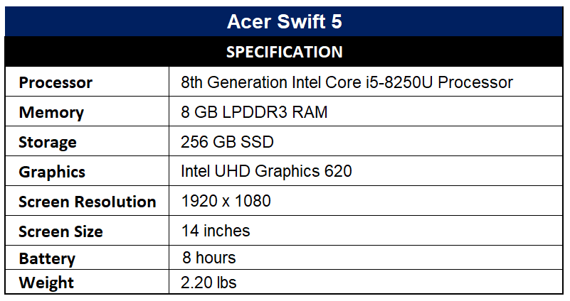 Acer Swift 5 Specification