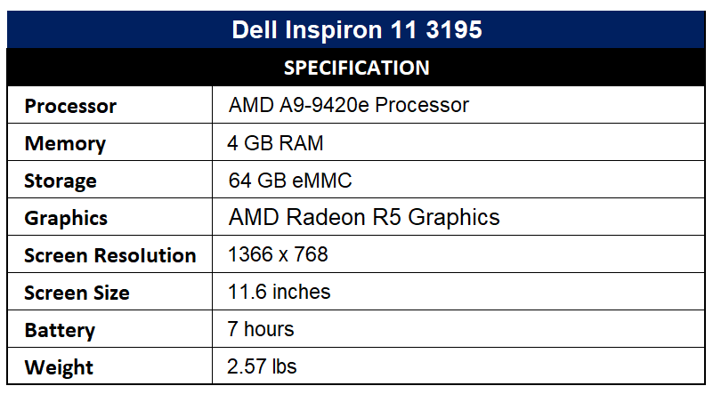Dell Inspiron 11 3195 Specification