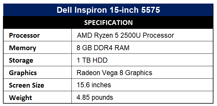 Dell Inspiron 15-inch 5575 Specification