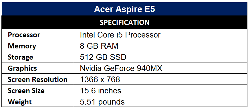 Acer Aspire E5  Specification