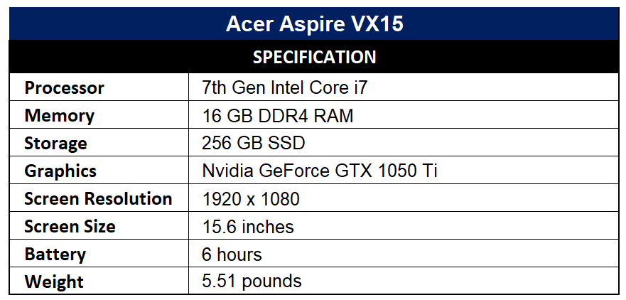 Acer Aspire VX15 Specification