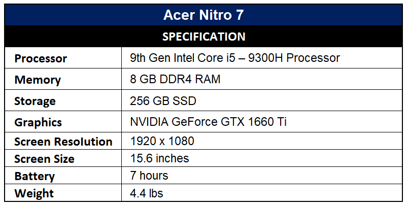 Acer Nitro 7 Specification