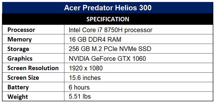 Acer Predator Helios 300  Specification