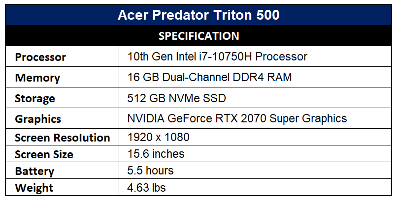 Acer Predator Triton 500 Specification