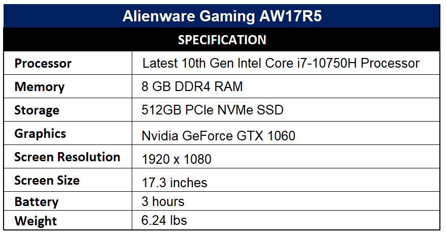 Alienware Gaming AW17R5 Specification