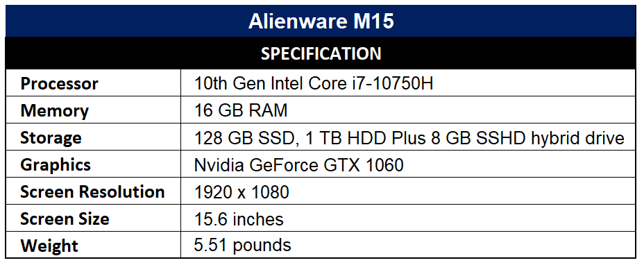 Alienware M15 Specification