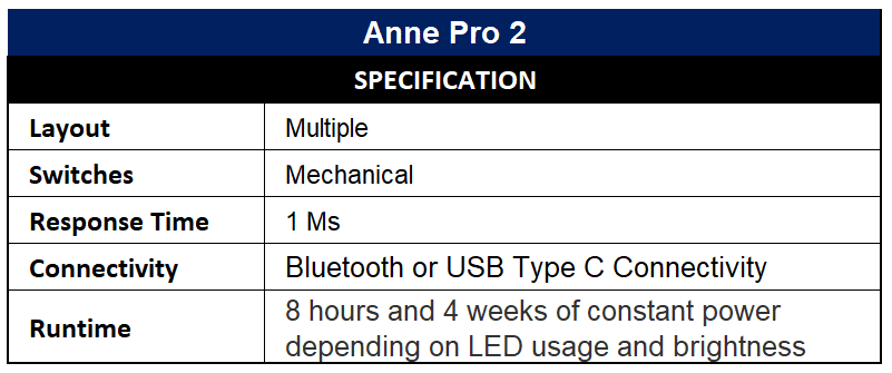 Anne Pro 2 Specification