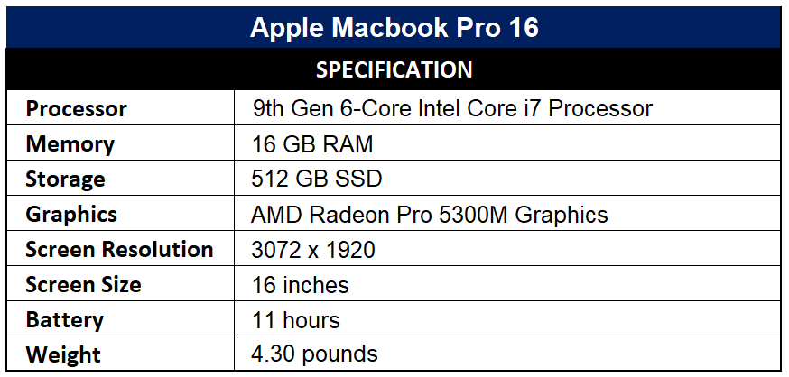Apple Macbook Pro 16 Specification