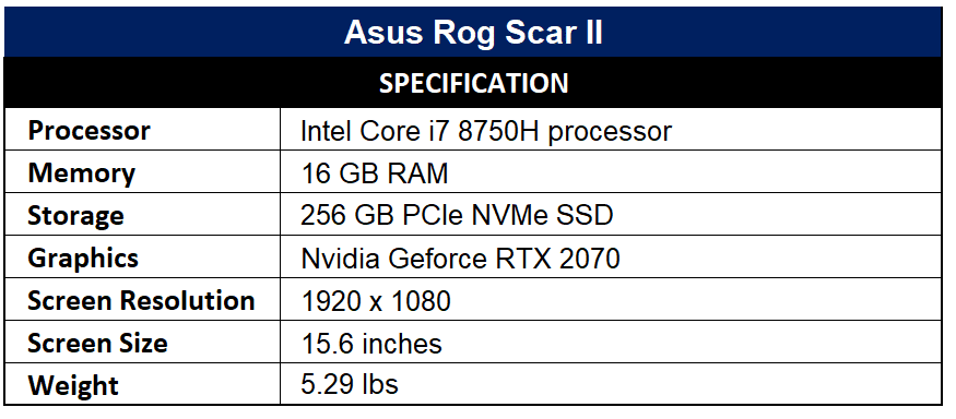 Asus Rog Scar II Specification