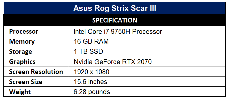 Asus Rog Strix Scar III Specification