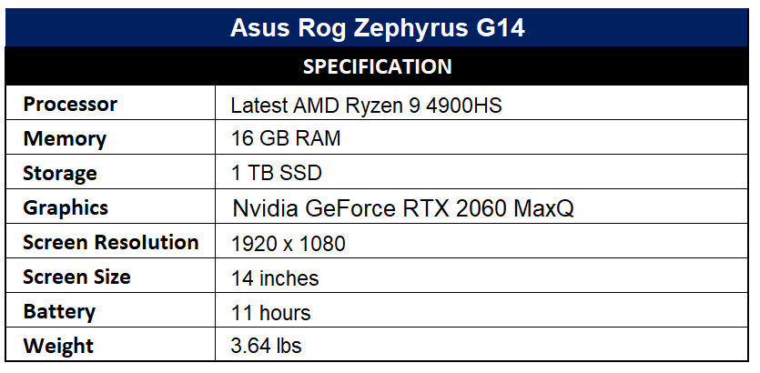 Asus Rog Zephyrus G14 Specification