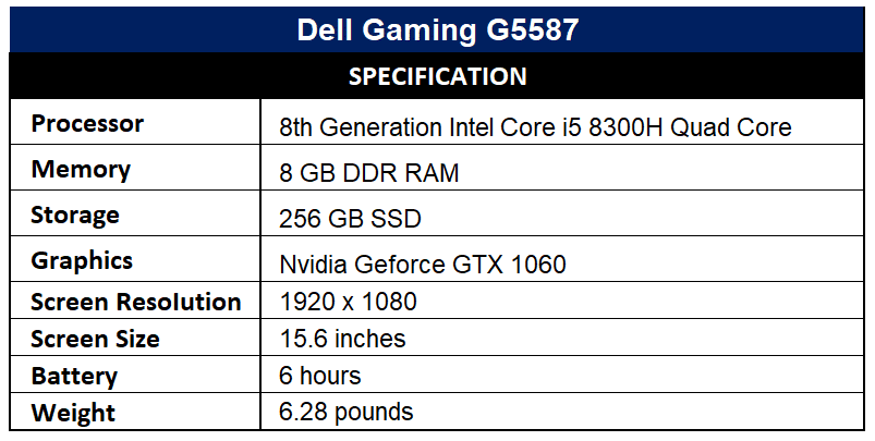 Dell Gaming G5587 Specification