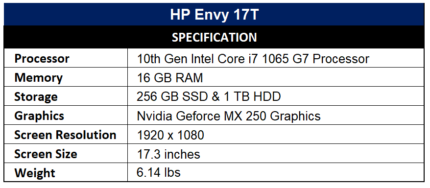 HP Envy 17T Specification