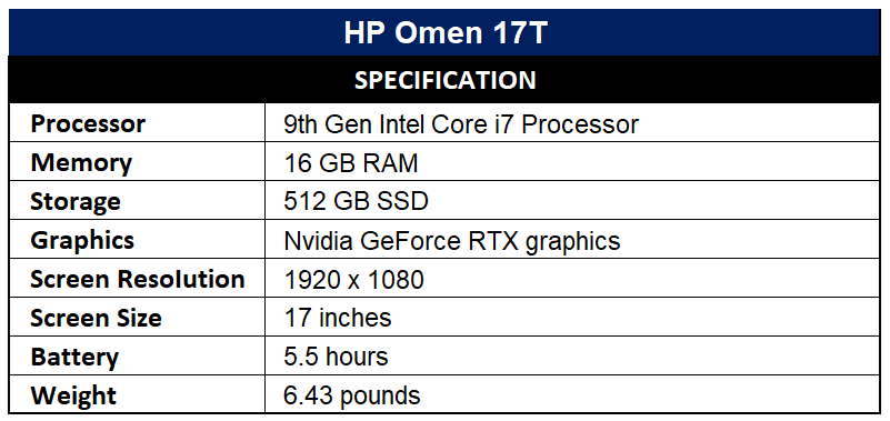 HP Omen 17T Specification