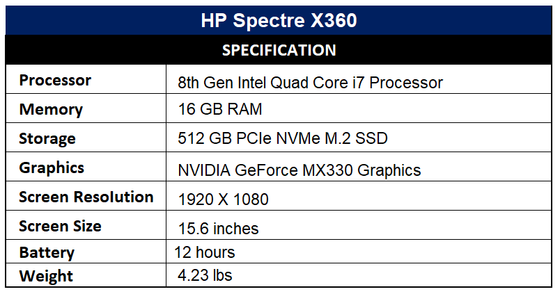 HP Spectre X360 Specification