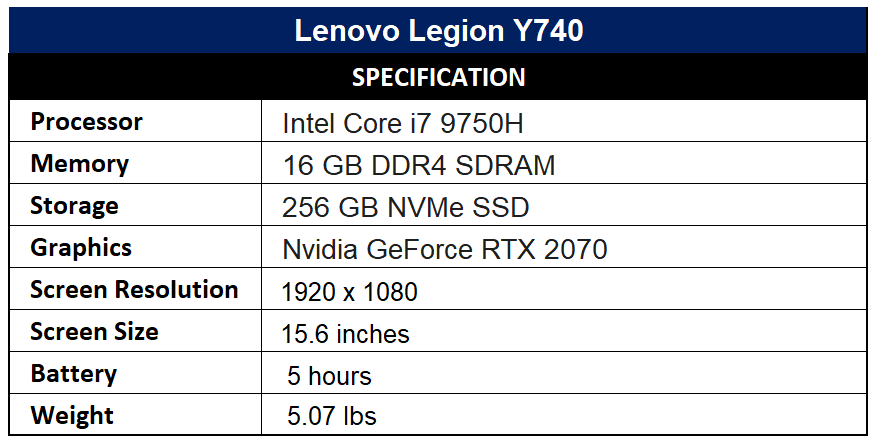Lenovo Legion Y740 Specification
