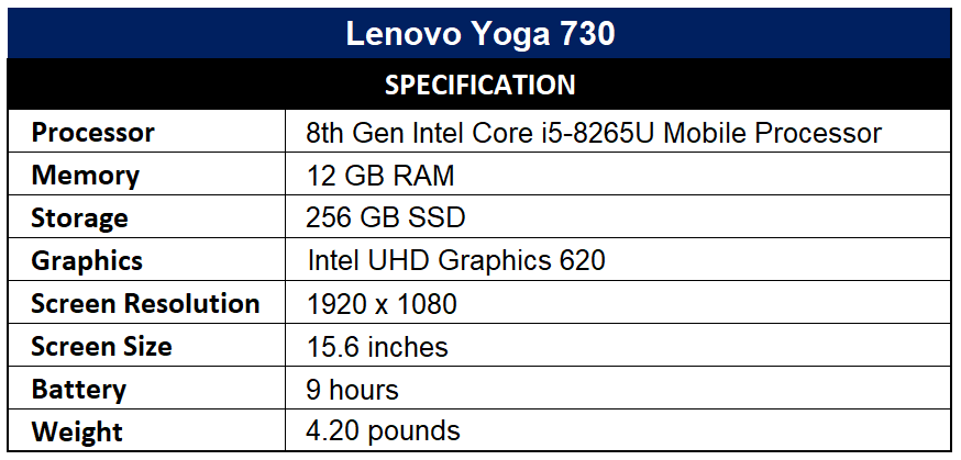 Lenovo Yoga 730 Specification