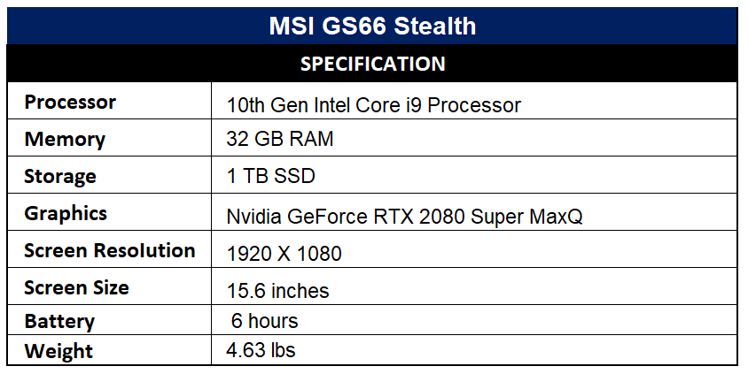 MSI GS66 Stealth Specification