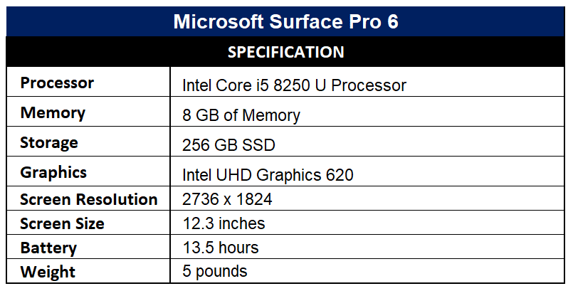 Microsoft Surface Pro 6 Specification