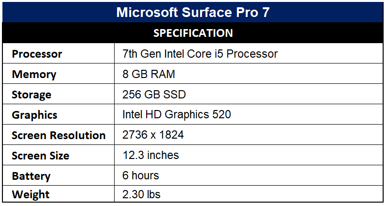 Microsoft Surface Pro 7 Specification