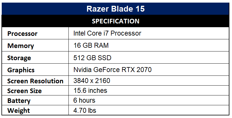 Razer Blade 15 Specification