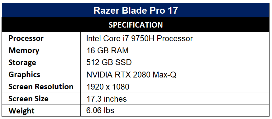 Razer Blade Pro 17 Specification