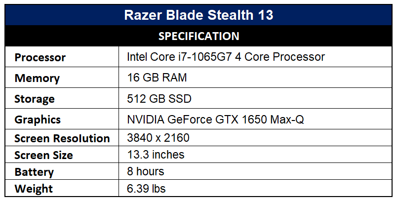 Razer Blade Stealth 13 Specification