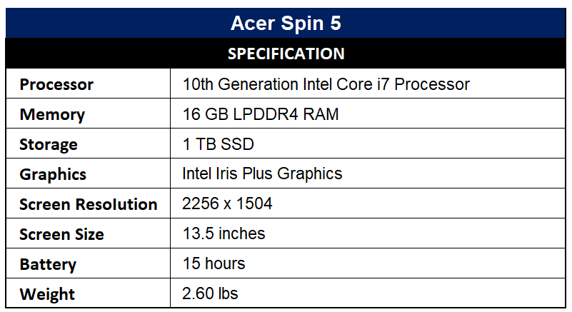 Acer Spin 5 Specification