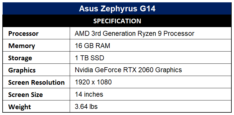 Asus Zephyrus G14 Specification