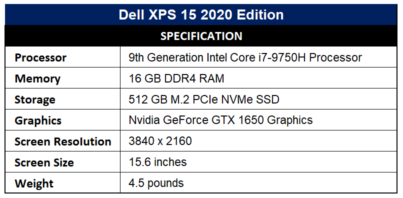 Dell XPS 15 2020 Edition Specification