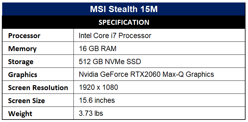 MSI Stealth 15M Specification