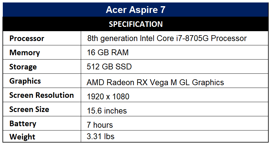 Acer Aspire 7 Specification