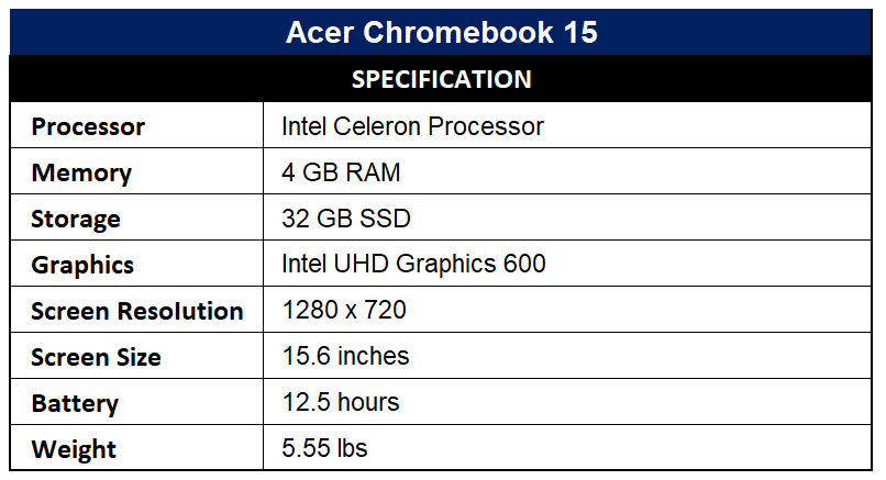 Acer Chromebook 15 Specification