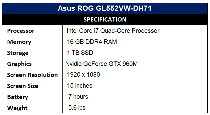 Asus ROG GL552VW-DH71 Specification