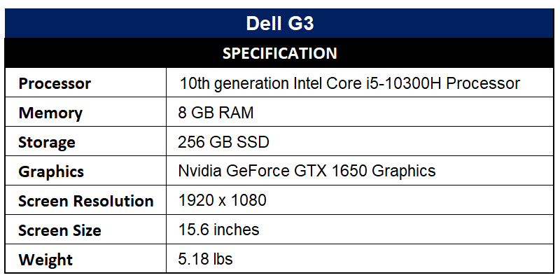 Dell G3 Specification
