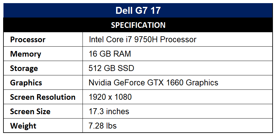 Dell G7 17 Specification