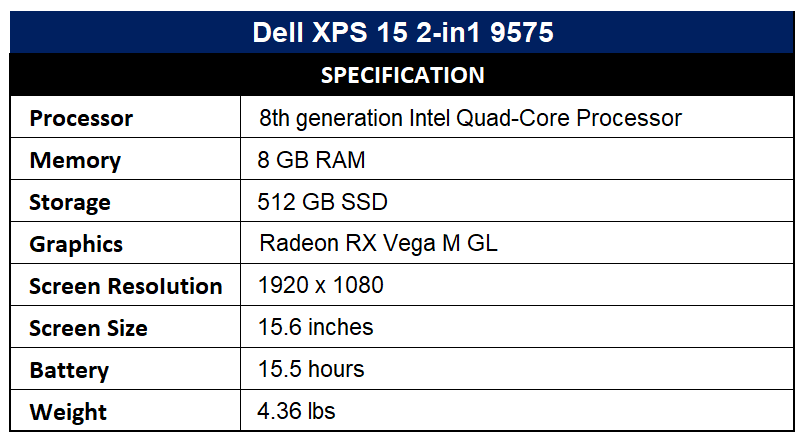 Dell XPS 15 2-in1 9575 Specification