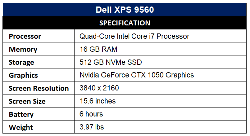 Dell XPS 9560 Specification