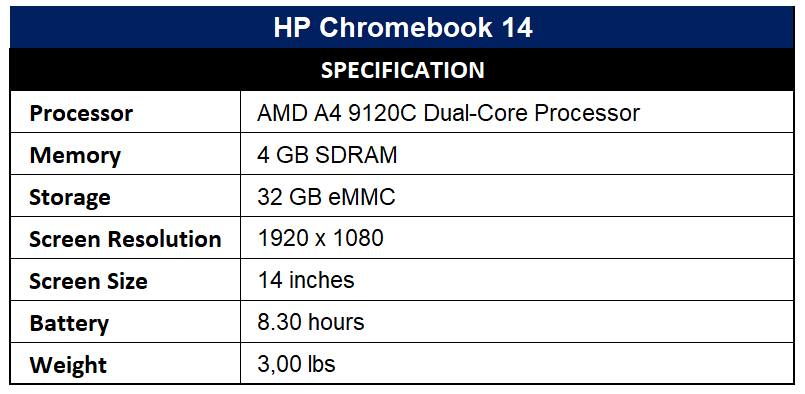 HP Chromebook 14 Specification
