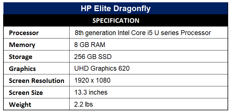 HP Elite Dragonfly Specification