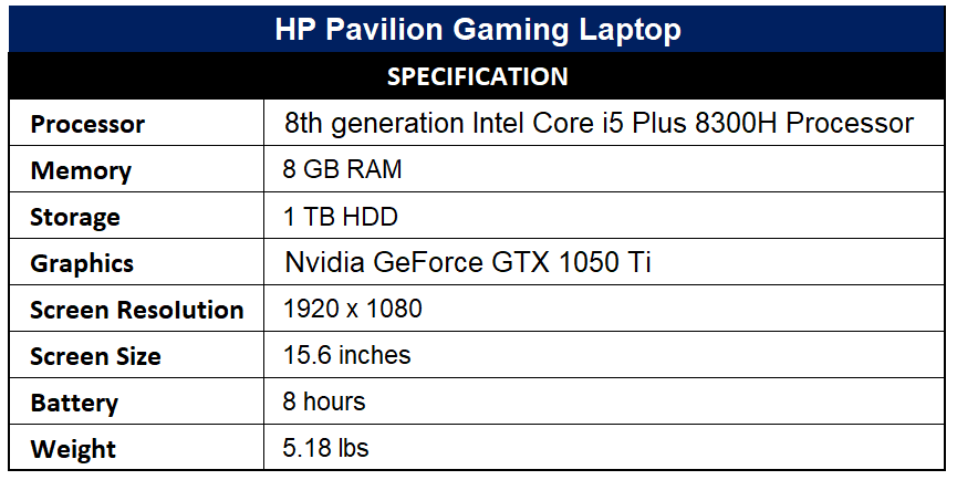HP Pavilion Gaming Laptop Specification