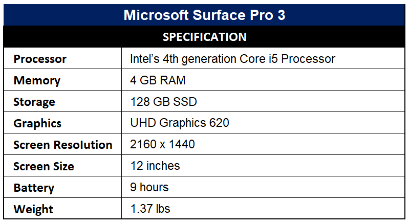 Microsoft Surface Pro 3 Specification