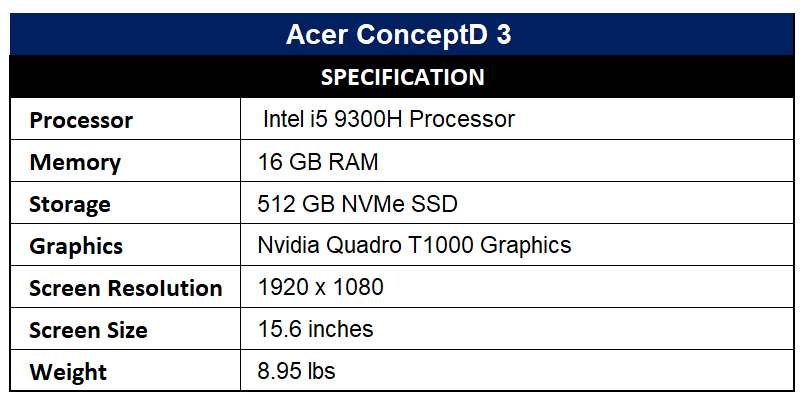 Acer ConceptD 3 Specification