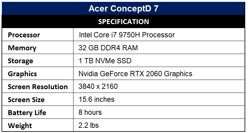 Acer ConceptD 7 Specification