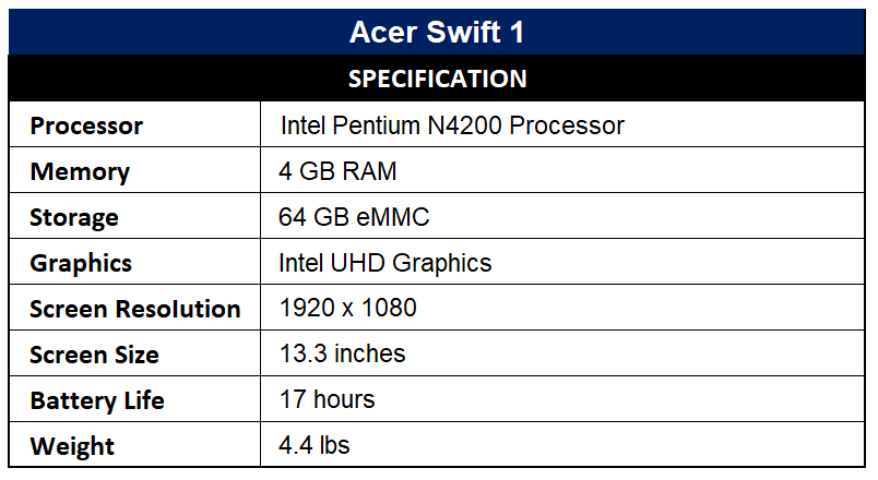 Acer Swift 1 Specification
