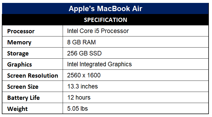 Apple's MacBook Air Specification