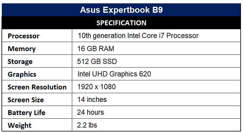 Asus Expertbook B9 Specification